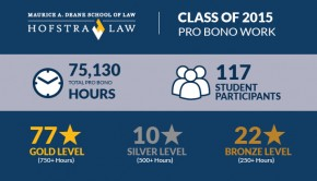 pro-bono-infographic-lawnews