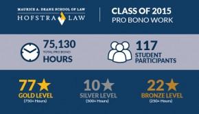pro-bono-infographic-lawnews